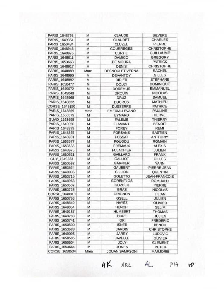 Résultats examen professionnel de Commandant de SPP session 2020
