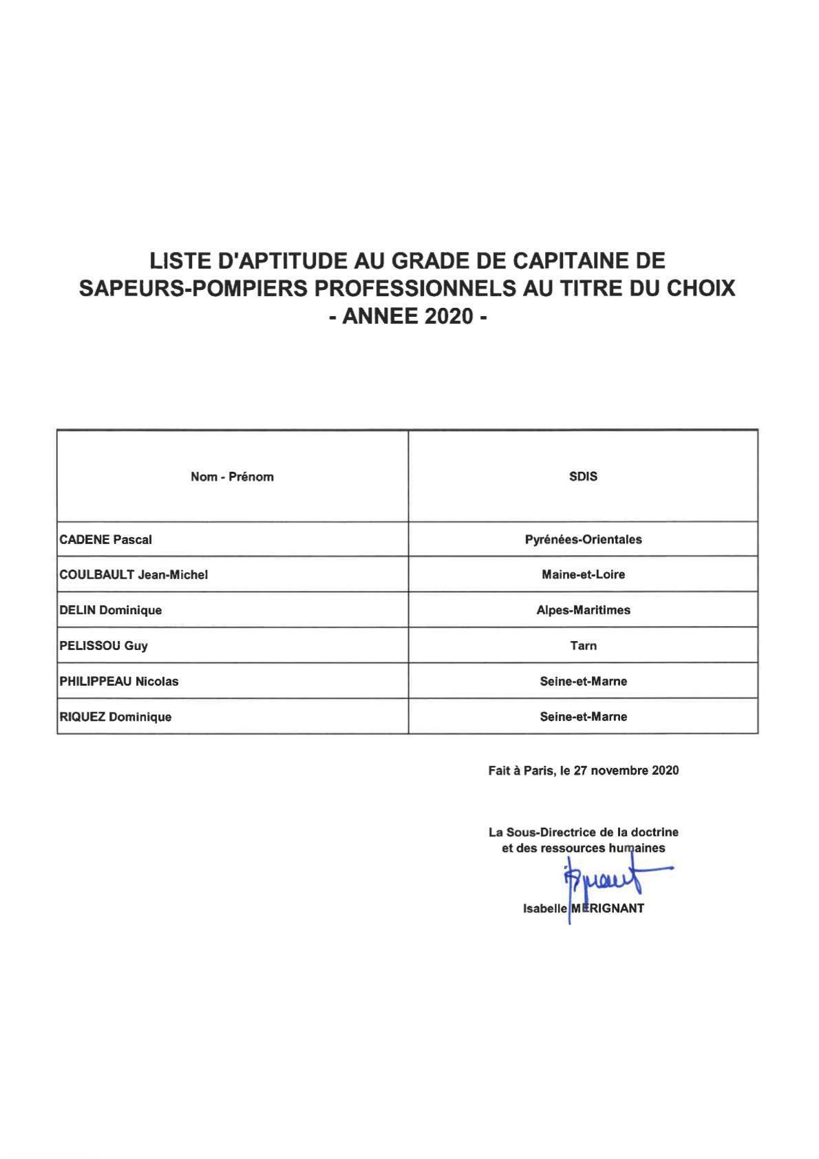 Liste d'aptitude au grade de Capitaine SPP au titre du choix année 2020