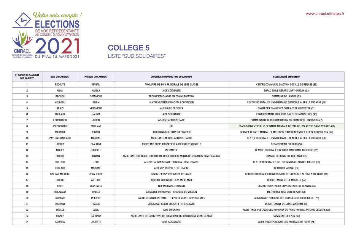 Elections à la CNRACL du 1er au 15 mars 2021