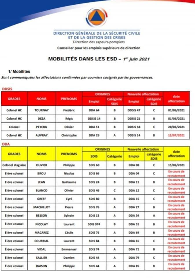 🟦⬜🟥 Mutation dans les Emplois Supérieurs de Direction au 1er juin 2021 : Vos nouveaux DDSIS et DDA 🧐