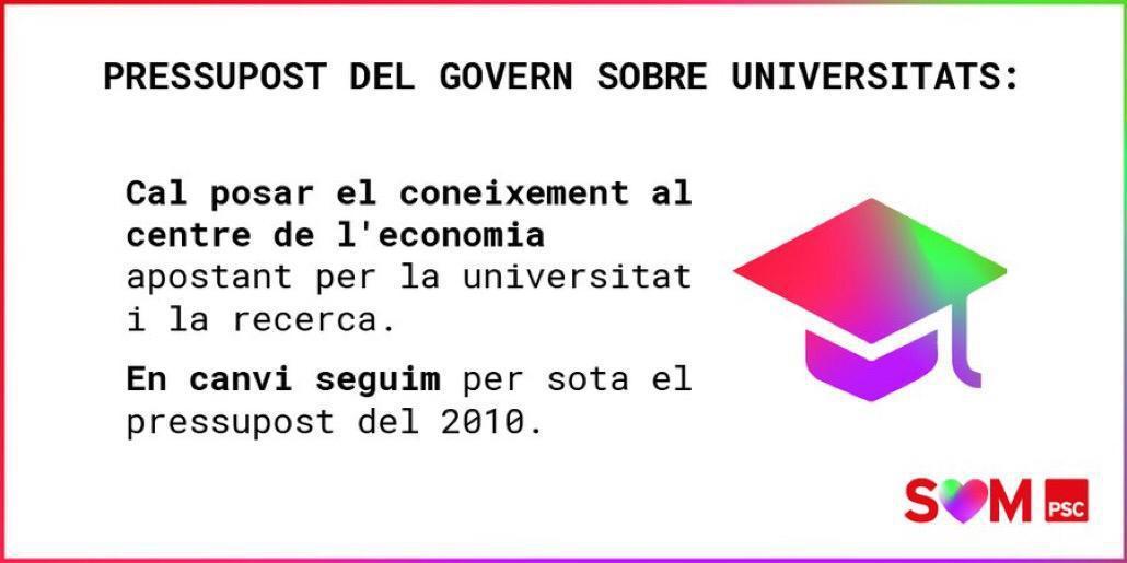 Pressupostos de la Generalitat