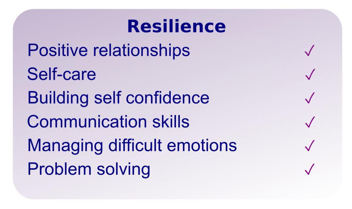 Developing your resilience