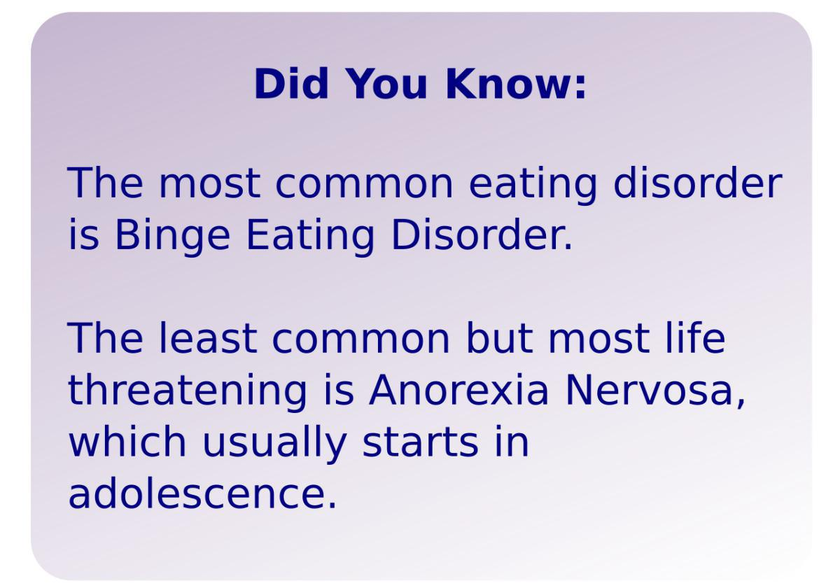 How common are eating disorders?