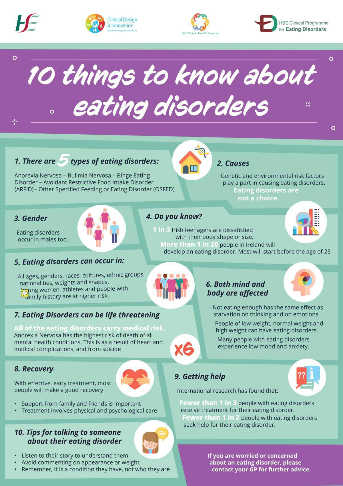 10 things to know about eating disorders