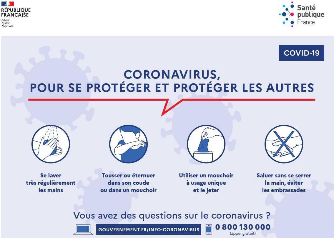 Rappel Important de prévention COVID-19