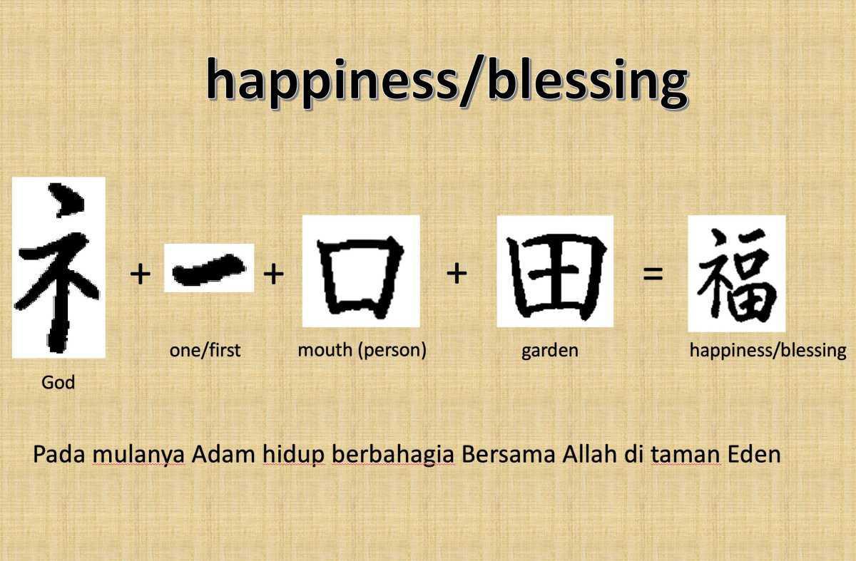 Arti Kebahagiaan atau Berkat menurut Aksara China