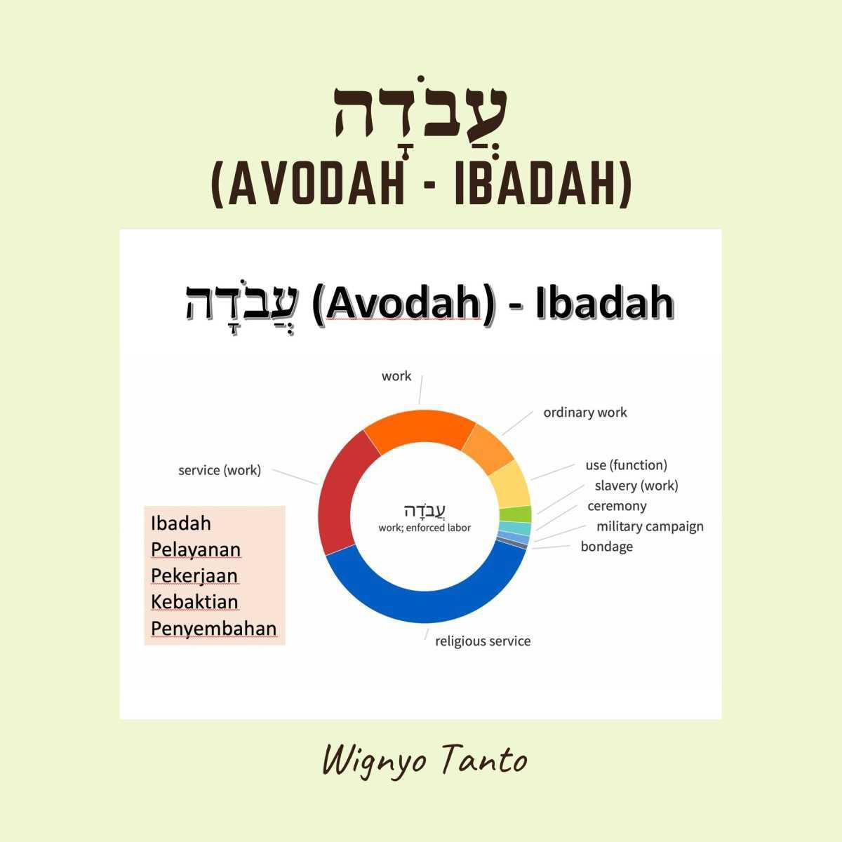 Ibadah (avodah)