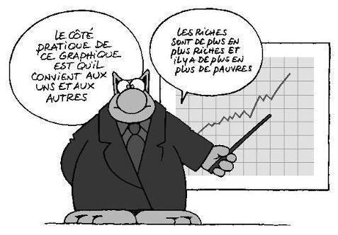 La Diac : tous ensemble pour nos salaires. Notre intersyndicale CGT CFDT CFTC SNB demande à la direction générale de répondre aux attentes légitimes des salariés !