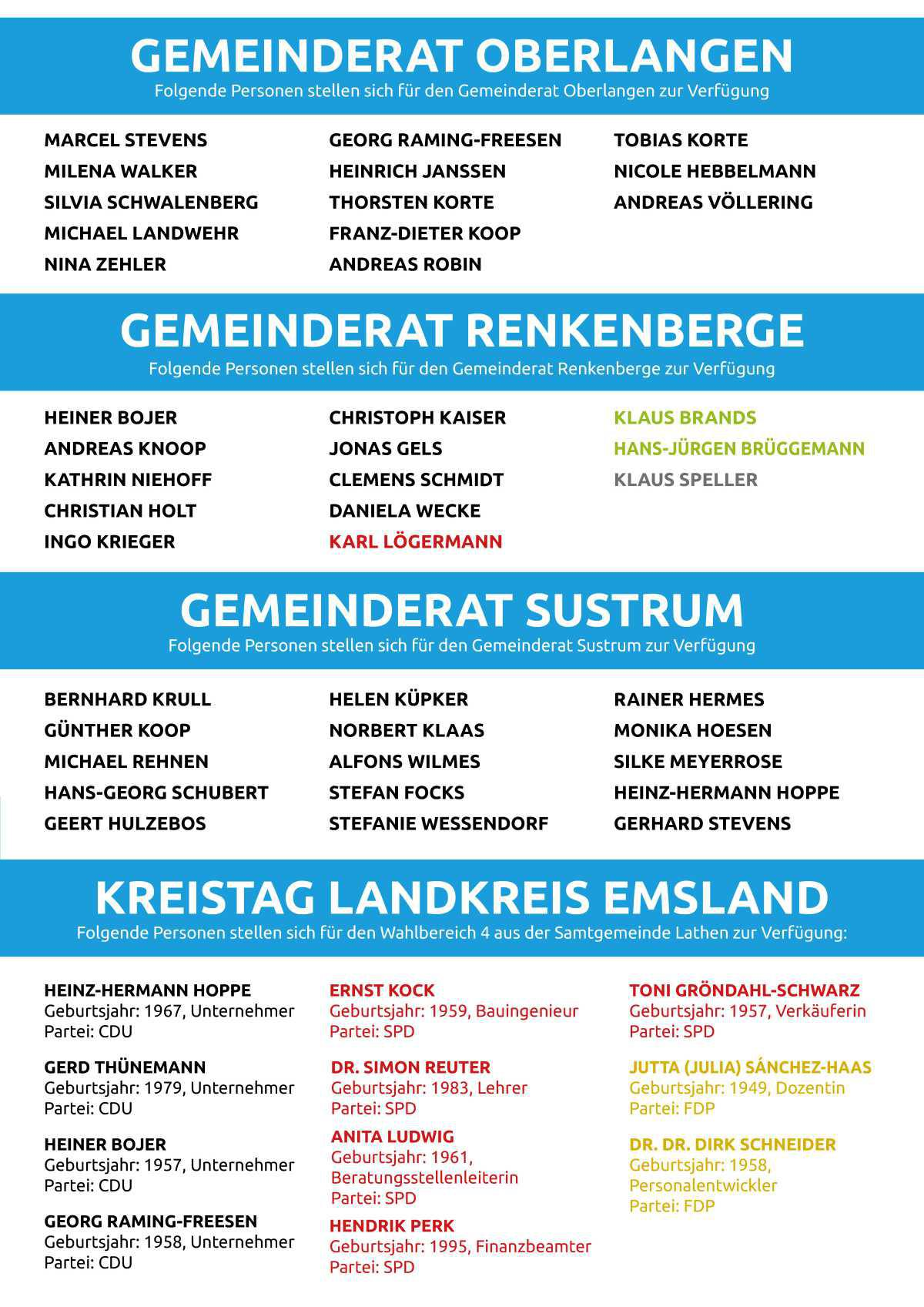 Kommunalwahl 2021 in der Samtgemeinde Lathen