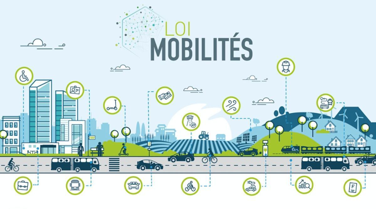 Réunion LOM Ministère des transports 23 juin 2020