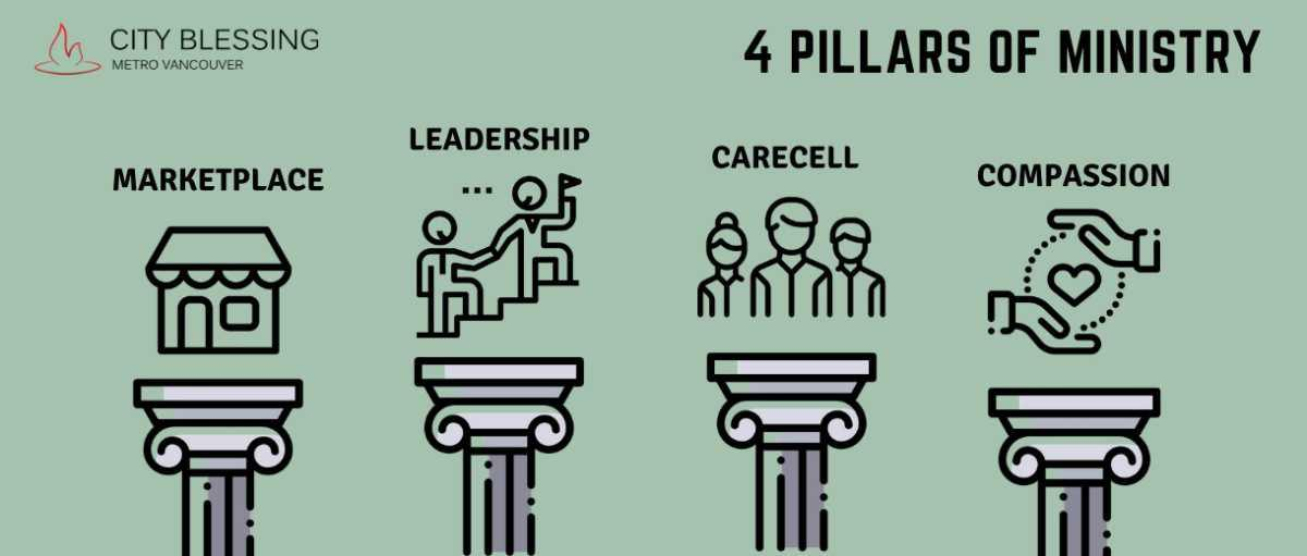 Pillars of Ministry