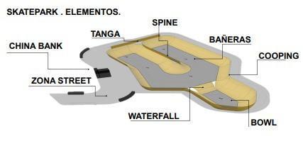 Visita del Consejero, David Pérez, a las instalaciones del Skate Park de Parque Blanco