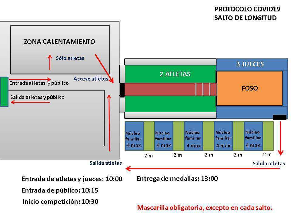 Concurso de salto de longitud organizado por el CD atletismo Dromos