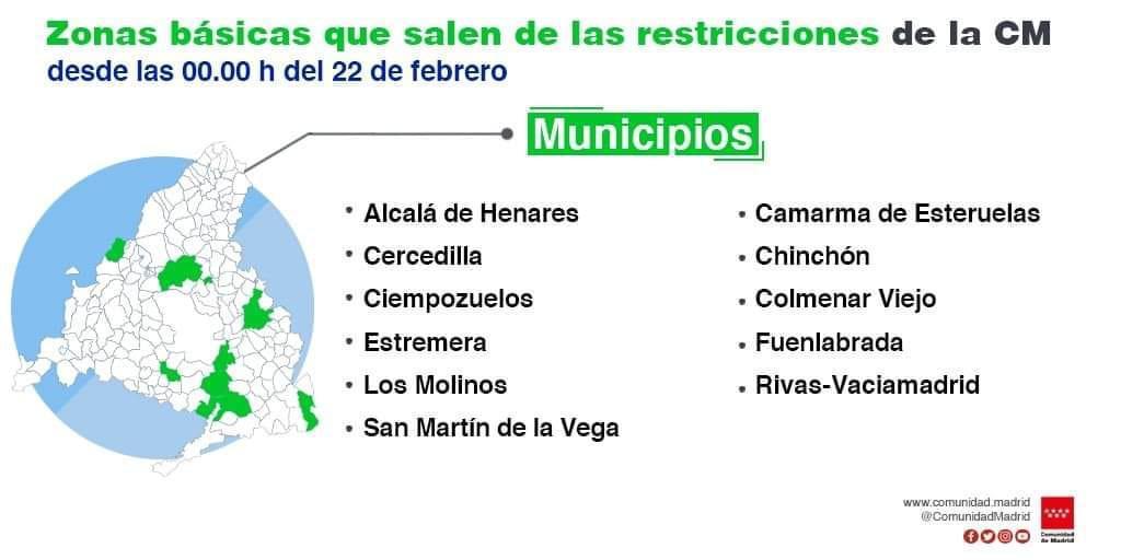 San Martín de la Vega quedará fuera de las restricciones de movilidad a partir del próximo lunes 22 de febrero