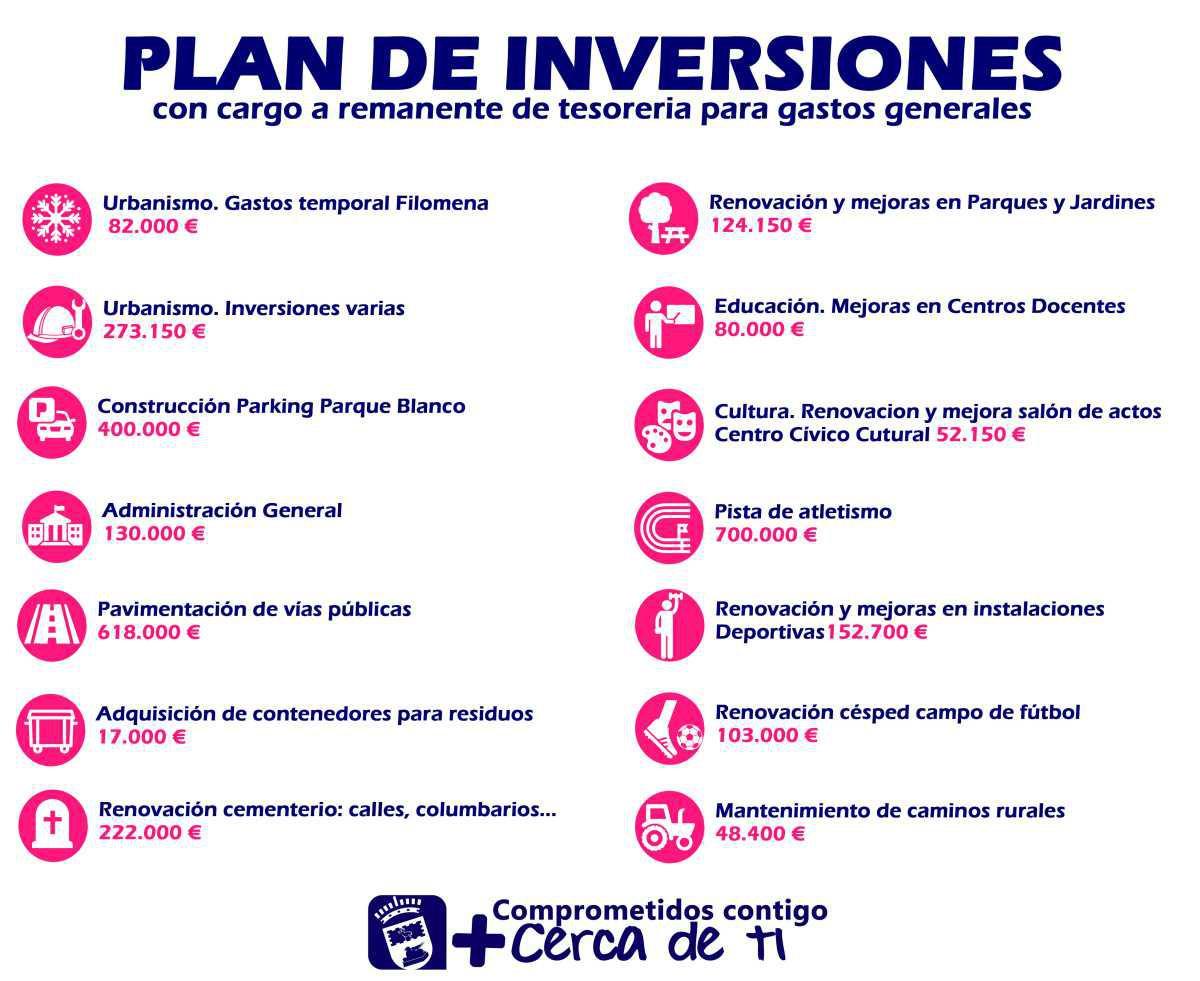 San Martín de la Vega aprueba un plan de inversiones de 2,8 millones de euros