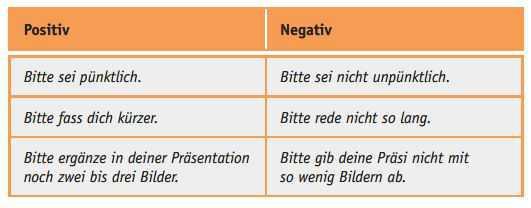 Feedback-Erfolgsfaktor 5/15: Positiv statt negativ