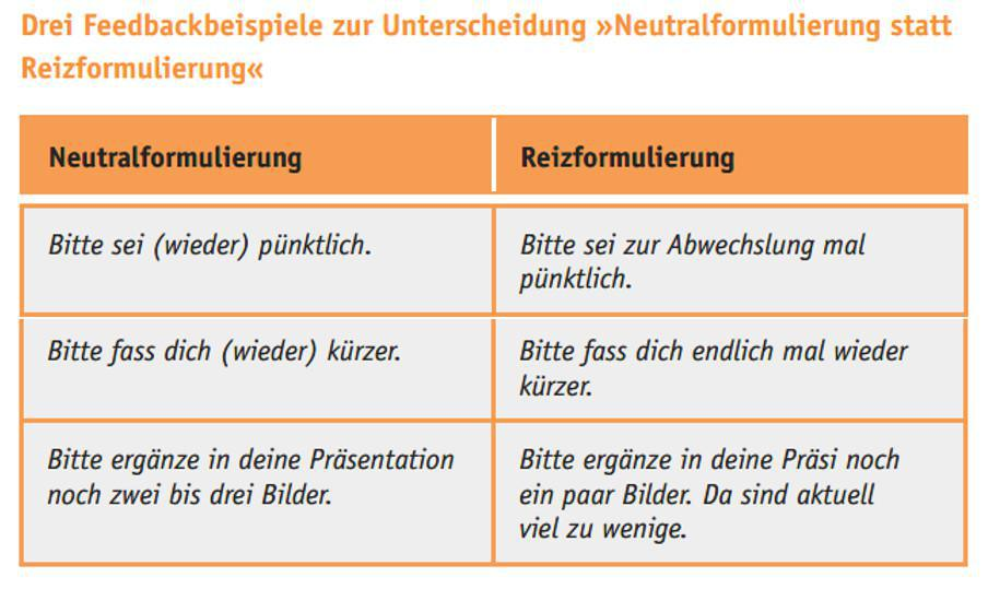 Feedback-Erfolgsfaktor 9/15: Neutralformulierung