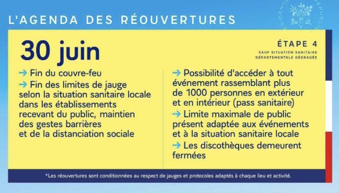 ACM : Point COVID au 18/05