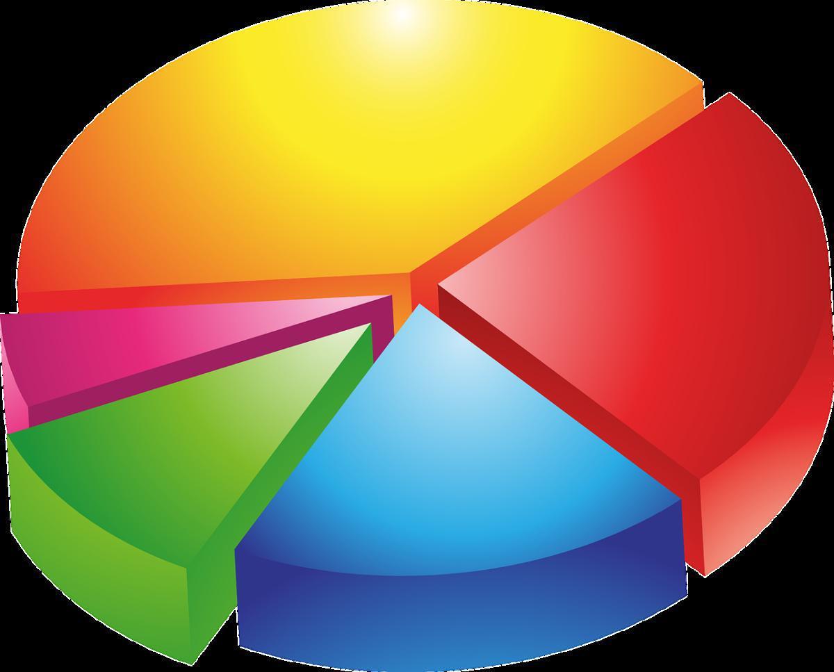 Composition du secteur