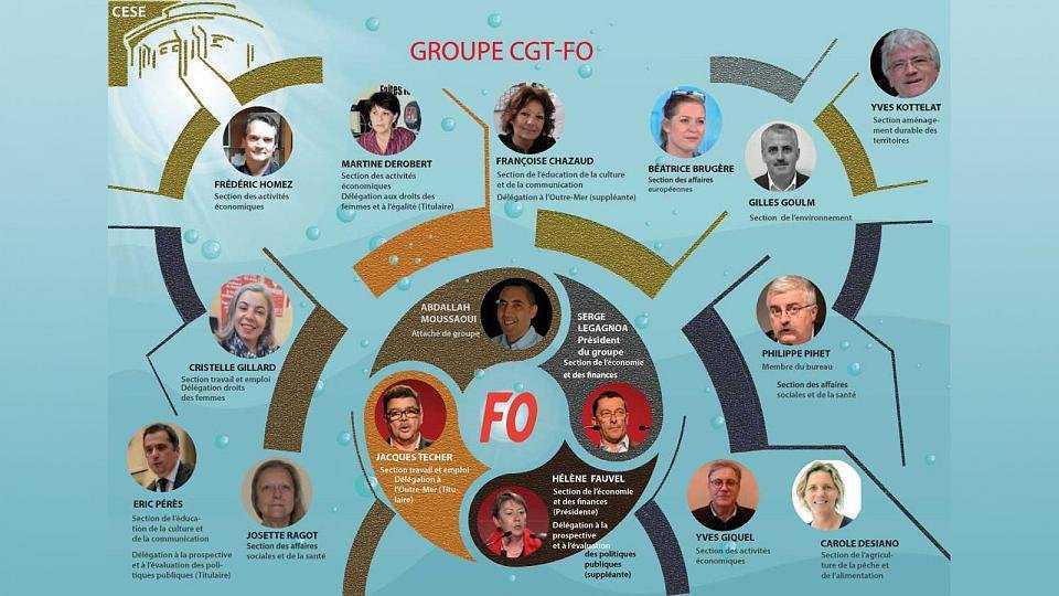 L'actualité du groupe FO au CESE