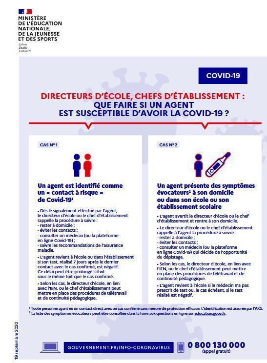 Ce qu'il faut faire en cas de suspicion ou confirmation de cas Covid-19