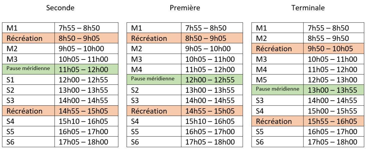 Une nouvelle organisation des recréations et des pauses méridiennes pour la rentrée de novembre (Mise à jour du 2 novembre 2020)