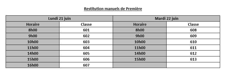 Organisation des retours et des attributions des manuels scolaires - Du 21 juin au 13 juillet 2021