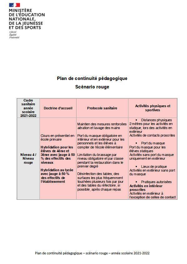Plan de continuité pédagogique - Instructions nationales pour la rentrée 2021