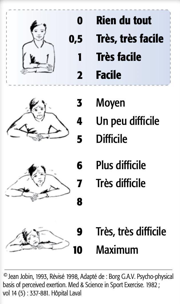 Reprise activité Physique