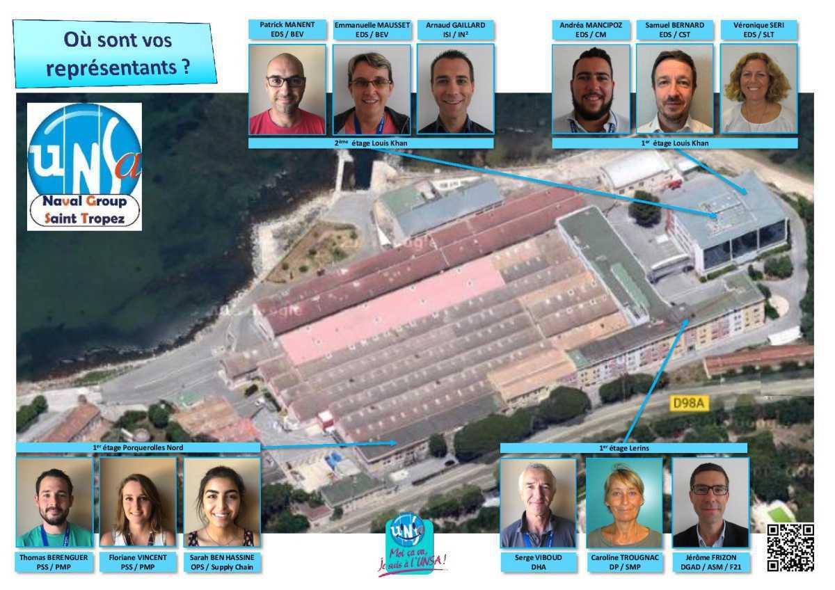 Vos représentants UNSA du site de Saint Tropez
