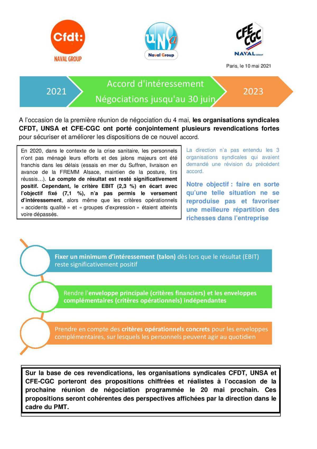 Accord d'intéressement : Négociations jusqu'au 30 juin