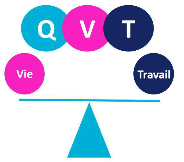 Trajets Domicile-Travail : agir maintenant à Toulon avec NAVELO !