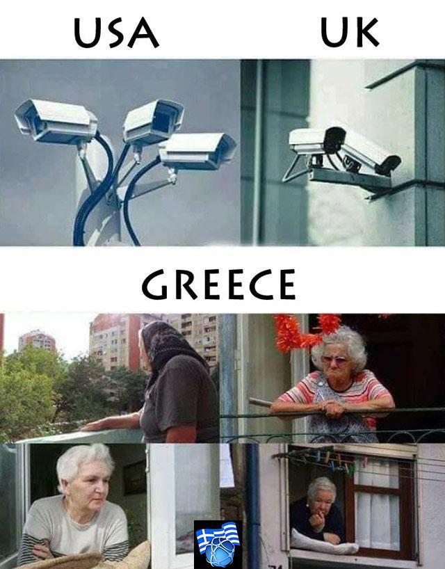 Greek Surveillance