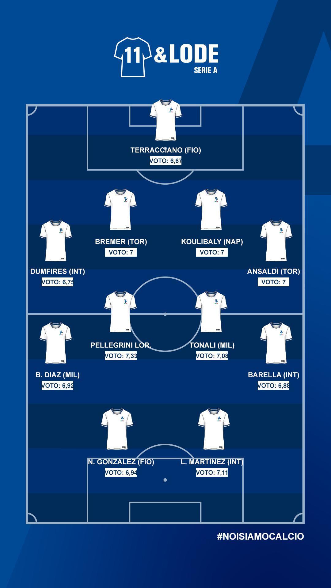 Serie A, i migliori per la stampa sportiva | Giornata 4