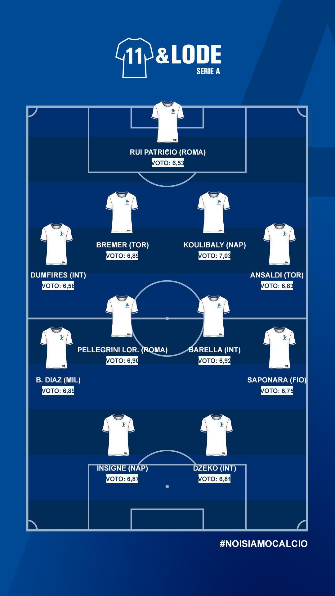 Serie A, i migliori per la stampa sportiva | Giornata 6