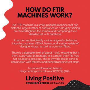 Living Positive Resource Centre: FTIR Machine