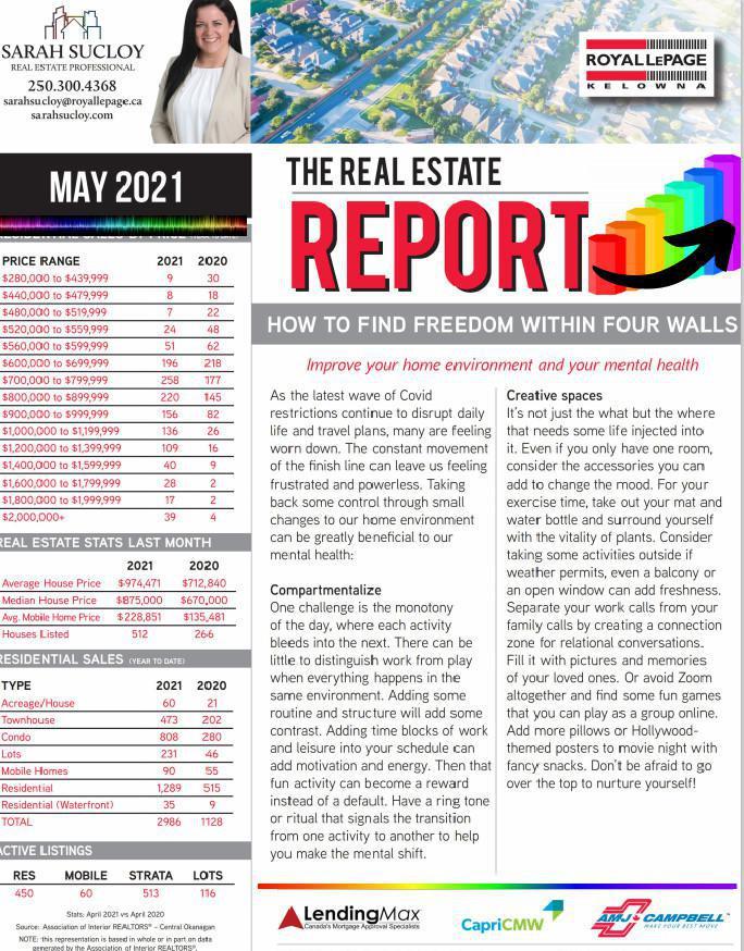 Kelowna Real Estate Report: May 2021