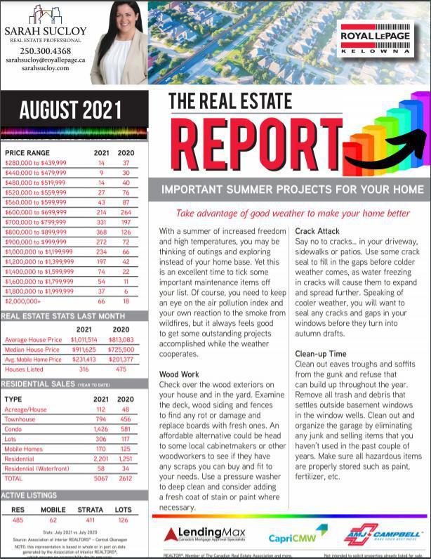 Kelowna Real Estate Report: August 2021
