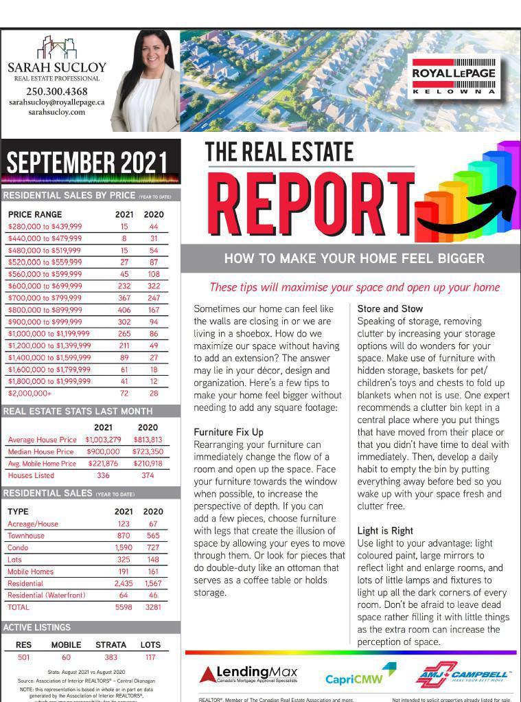 Real Estate Report: Kelowna - September 2021