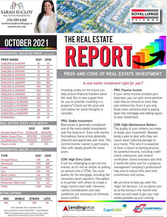 Kelowna Real Estate Report: October 2021
