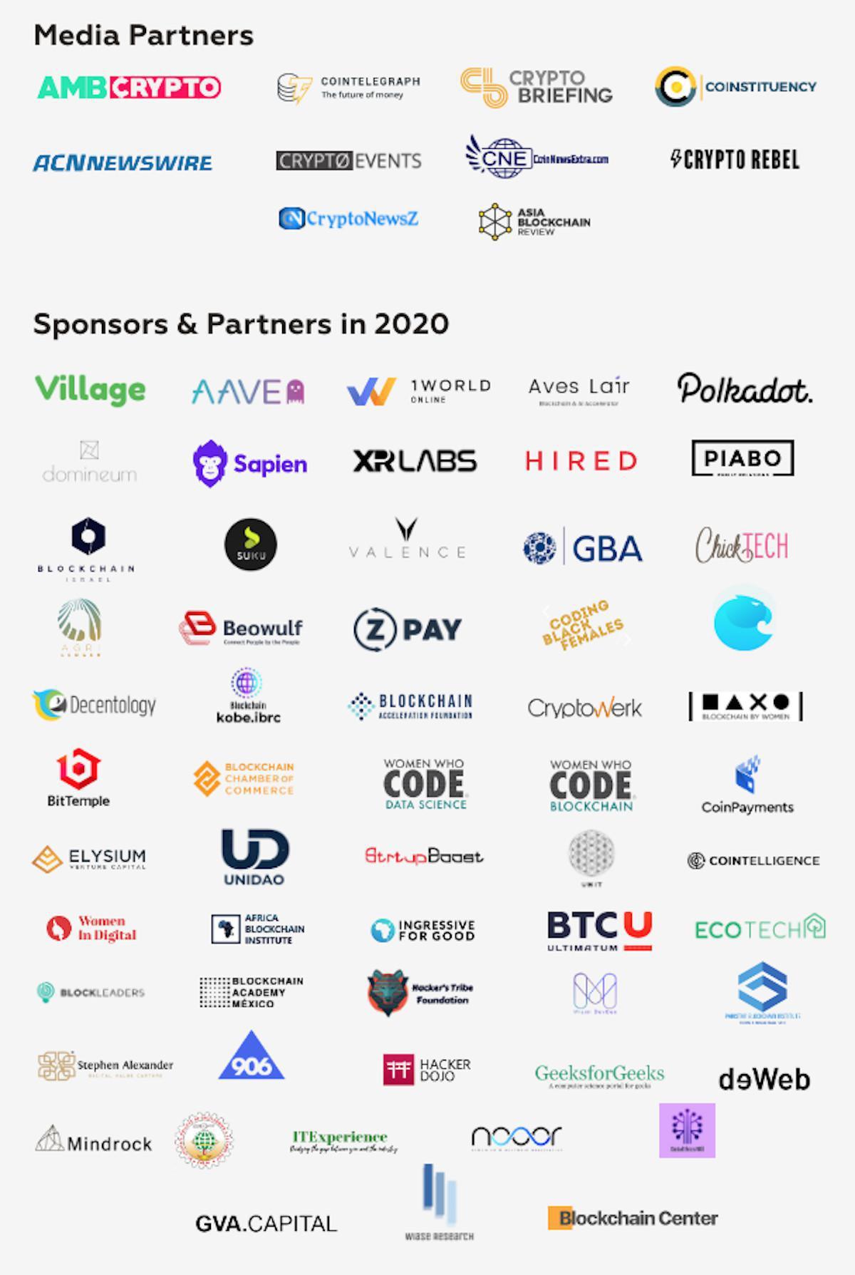 ASCENDIA XR & The World Blockchain Hackathon