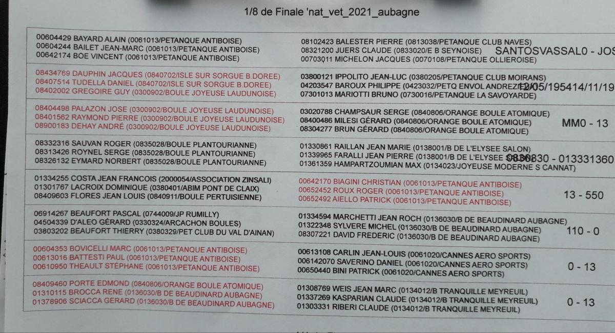 National vétérans à pétanque d'Aubagne 2021 : tirage des quarts de finale
