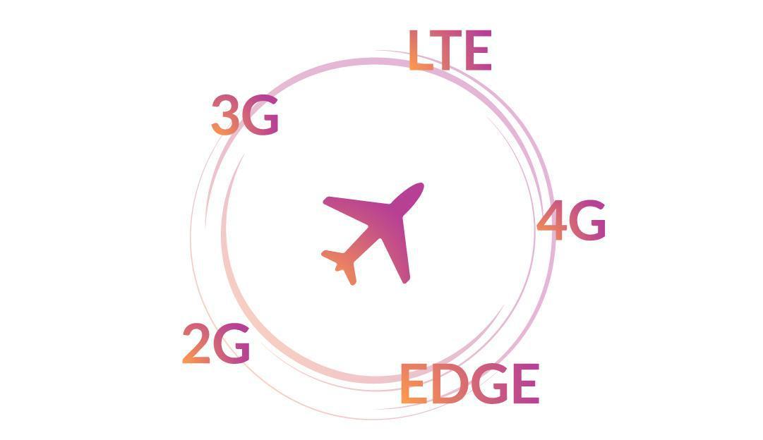 PWA : 2G, 3G, 4G, LTE, EDGE