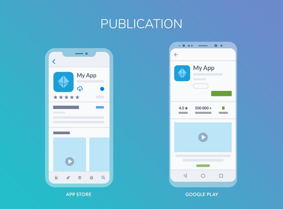 créer une app: publier l'app dans les app stores