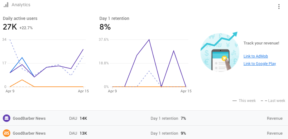 Comment configurer Google Analytics pour Firebase dans votre app ?