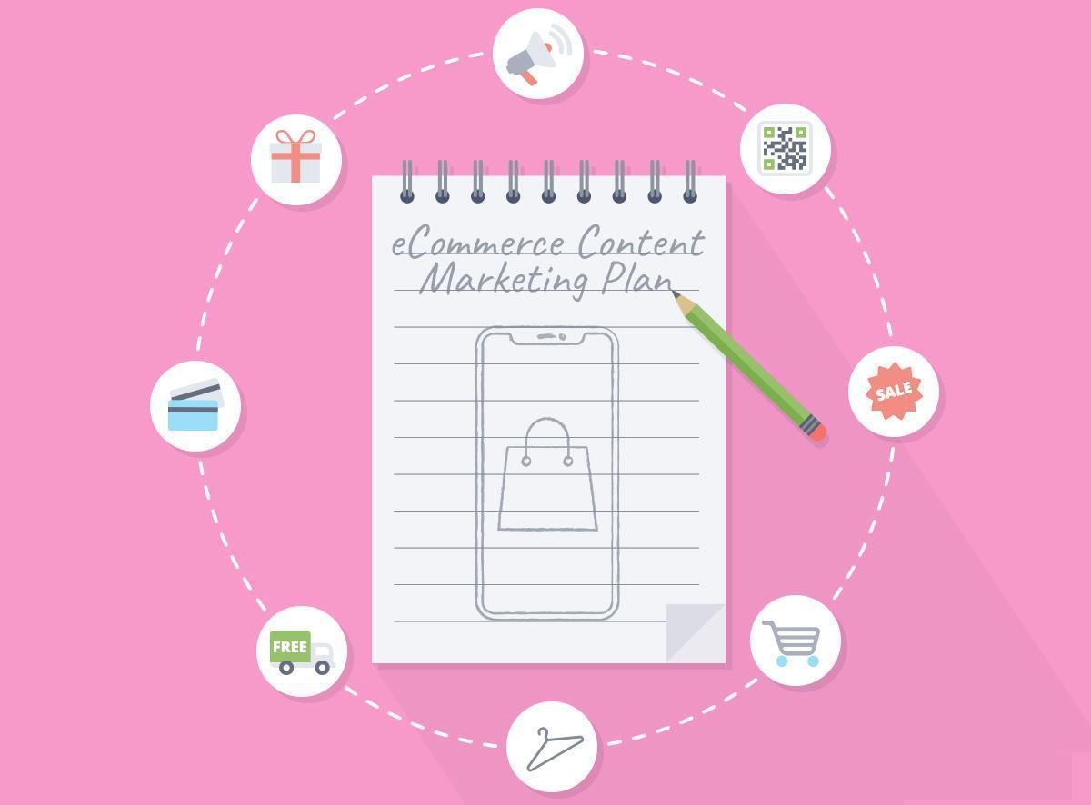 Comment écrire votre Plan « Content Marketing » pour eCommerce?
