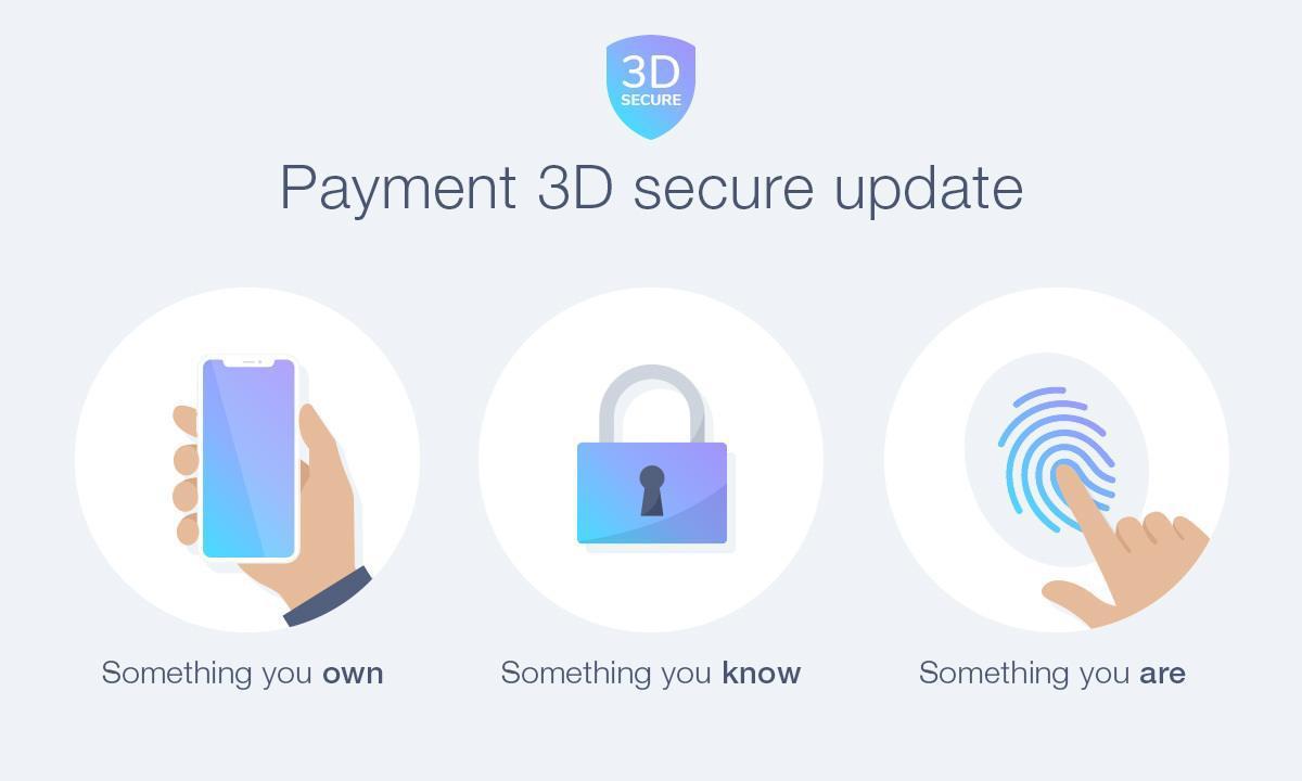 Mise à jour importante pour votre Shopping App : le paiement SCA