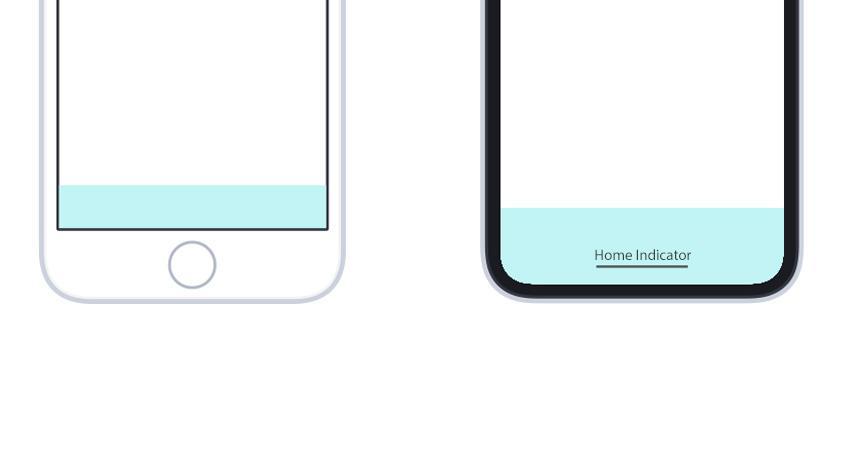 L'expérience immersive de l'iPhone Xs