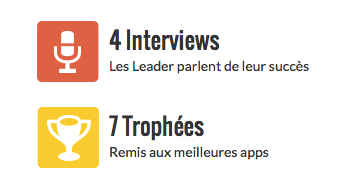 Les AppAwards 2015