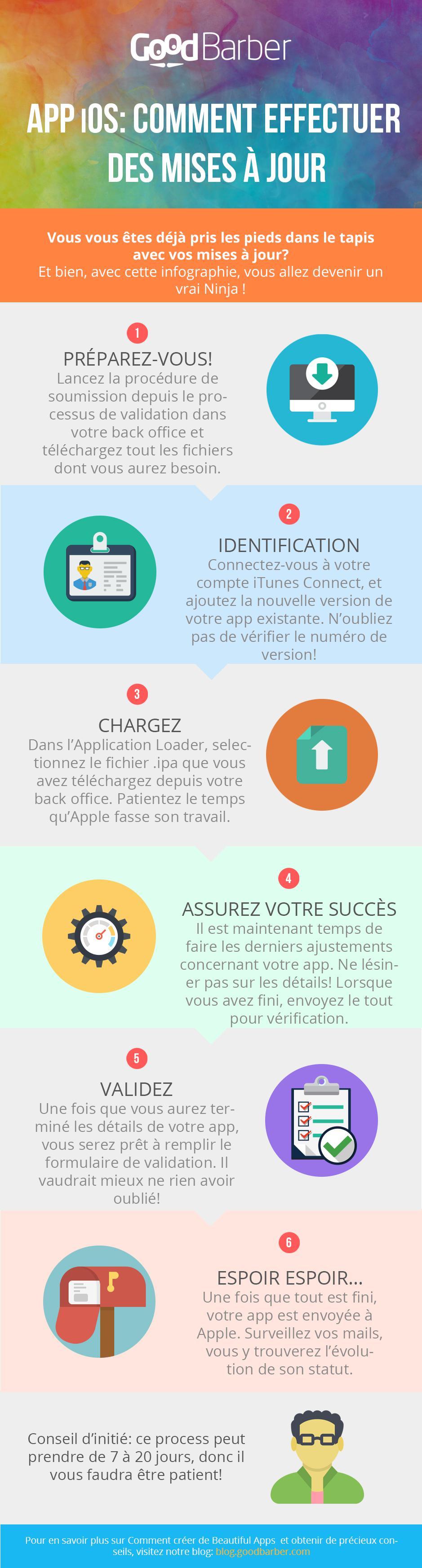 Comment mettre à jour son app sur l'Apple Store?